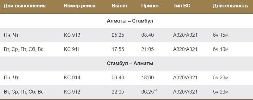 Дешевые билеты Эйр Астаны из Алматы в Стамбул