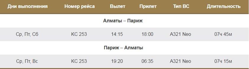 Билеты Эйр Астана Алматы - Париж