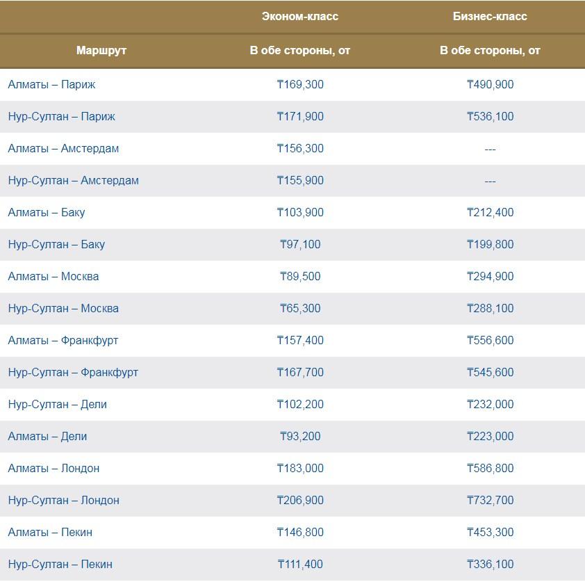 Билеты Air Astana со скидкой