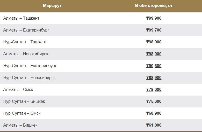 Распродажа билетов Эйр Астана