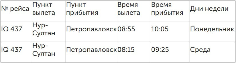 Субсидии на авиарейс Нур-Султан - Петропавловск