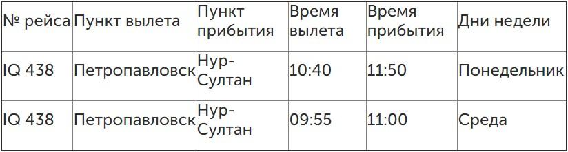 Субсидии на авиарейс Петропавловск – Нур-Султан