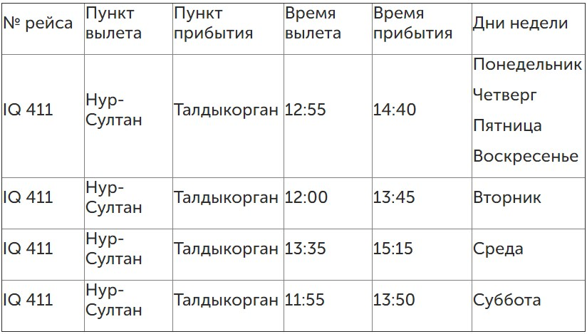 Субсидированные авиарейсы Казахстана