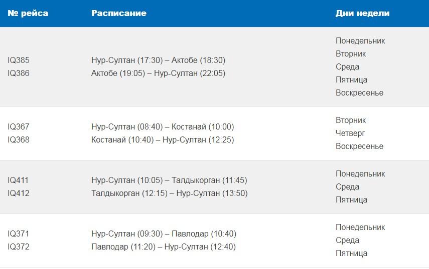 Qazaq Air расписание полетов