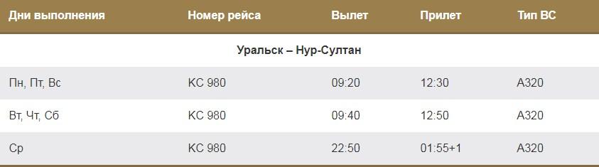 Рейсы из Уральска в Нур-Султан