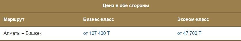Air Astana возобновляет прямые рейсы Алматы - Бишкек