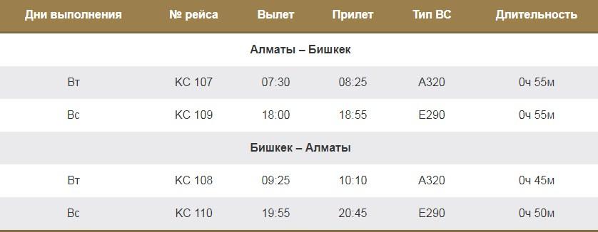 Рейсы из Алматы в Бишкек