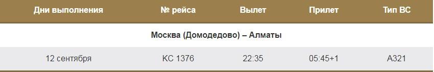 Рейсы из Москвы в Алматы