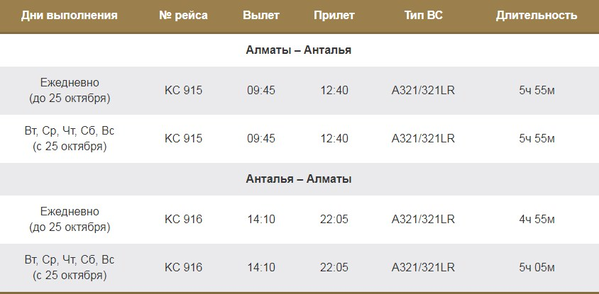 Рейсы из Алматы в Анталью