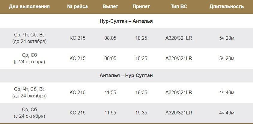 Рейсы из Нур-Султана в Анталью