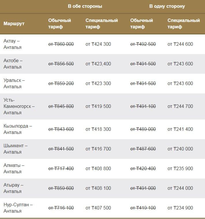 Специальные тарифы бизнес-класса из Казахстана в Анталью