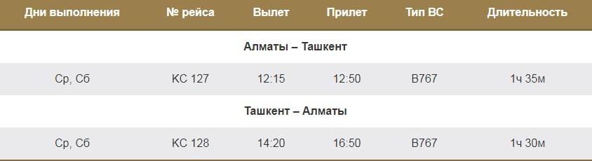 Рейсы из Алматы в Ташкент