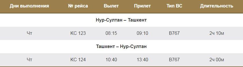 Рейсы из Нур-Султана в Ташкент (с 10 декабря)