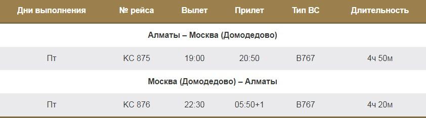 Рейсы Алматы - Москва