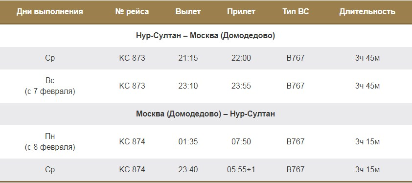 Рейсы Нур-Султан - Москва