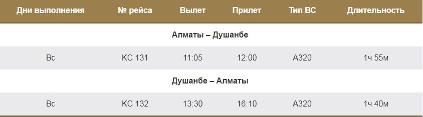 Рейсы из Алматы в Душанбе