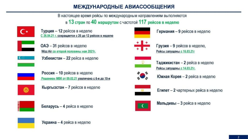 Международные авиасообщения из Казахстана