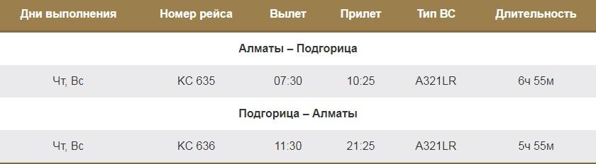 Рейсы из Алматы в Подгорицу