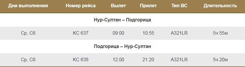 Рейсы из Нур-Султана в Подгорицу