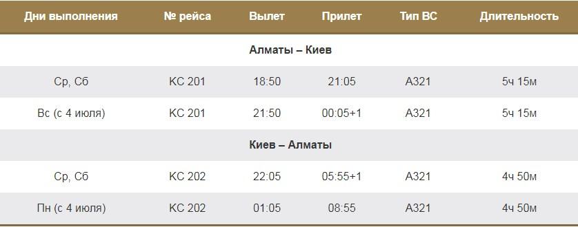 Рейсы из Алматы в Киев