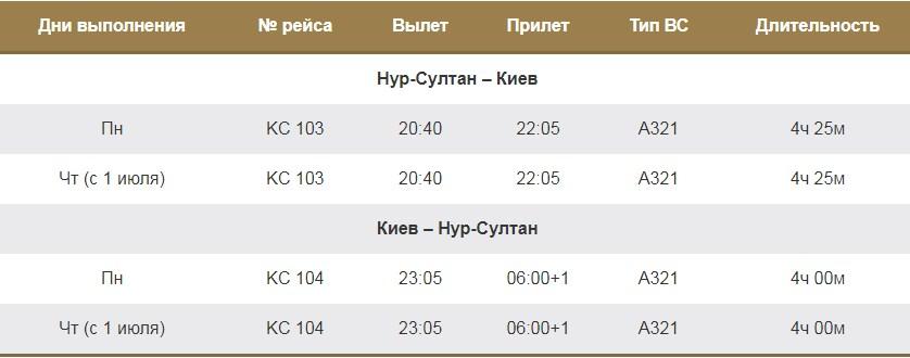 Рейсы из Нур-Султана в Киев